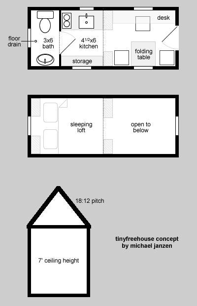 Tiny free house pallet design on wheels for Micro house plans free