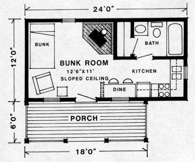 Cherokee Cabin and Cottage Plans