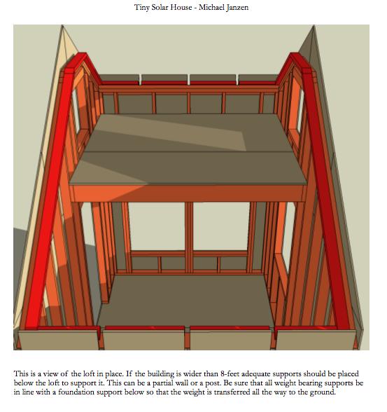 solar house loft
