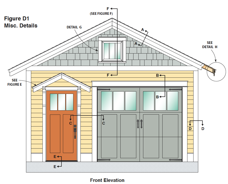 Home handyman shed plans homemade ftempo for Family handyman house plans