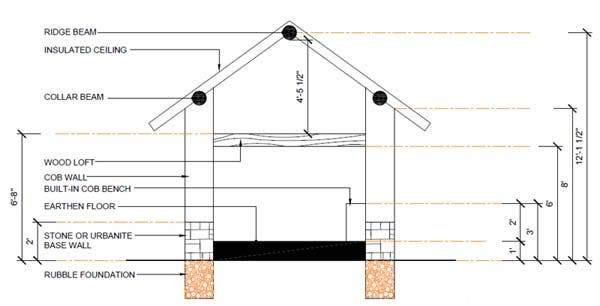 The freeman tiny cob house plans for Cobb house plans