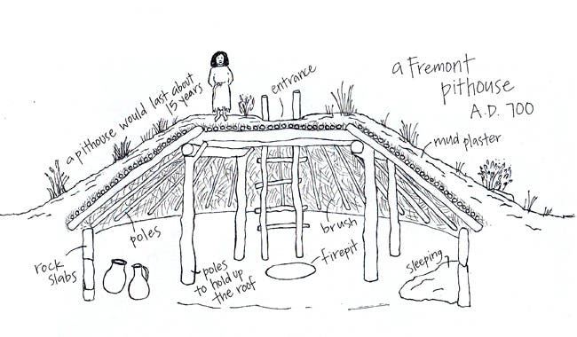 A cut-in of an early pithouse courtesy of ilovehistory.utah.gov.