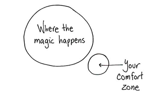 where-the-magic-happens