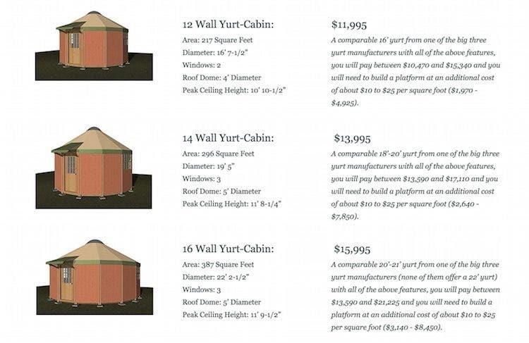 yurt cabin pricing
